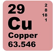 Copper Periodic Table of Elements by walterericsy