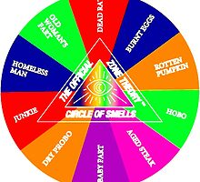 Zone Theory Circle of Smells Tim and Eric by PrettyStuff