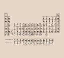 Periodic Table of Elements (Black) by sciencemerch