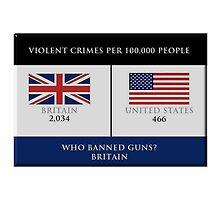Gun Control Britain Vs USA  by lawrencebaird