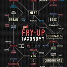 Fry up taxonomy by Stephen Wildish