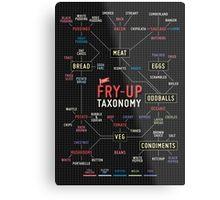 Fry up taxonomy Metal Print