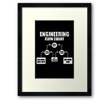 Engineering Flow Chart Framed Print