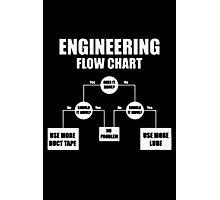 Engineering Flow Chart Photographic Print