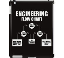 Engineering Flow Chart iPad Case/Skin