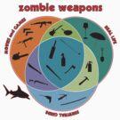 Zombie weapons by puppaluppa