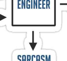 Engineering Sarcasm By-product Sticker