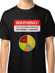 WARNING EXTREMELY GRAPHIC! Classic T-Shirt