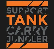 Tank Only by rengarrr
