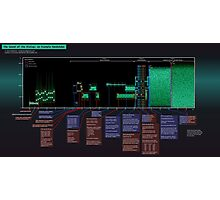 The Sound of the Dialup Explained Photographic Print