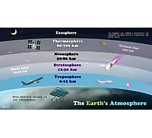 Earth's Atmosphere Photographic Print