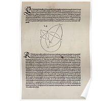Measurement With Compass Line Leveling Albrecht Dürer or Durer 1525 0027 Varied Curves Poster