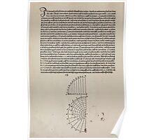 Measurement With Compass Line Leveling Albrecht Dürer or Durer 1525 0022 Spiral Poster