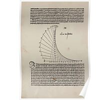 Measurement With Compass Line Leveling Albrecht Dürer or Durer 1525 0040 Ray Curve Segmentation Poster