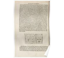 Famous Painter Parts Human Body Symmetry Four Books Geomety 1557 Albrecht Durer 0166 Heads Poster
