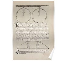 Measurement With Compass Line Leveling Albrecht Dürer or Durer 1525 0061 Repeating Shapes Poster