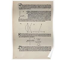 Measurement With Compass Line Leveling Albrecht Dürer or Durer 1525 0054 Repeating Shapes Poster