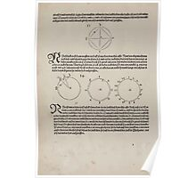 Measurement With Compass Line Leveling Albrecht Dürer or Durer 1525 0058 Repeating Shapes Poster