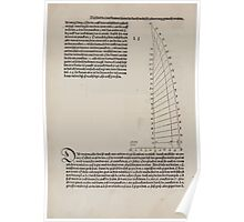 Measurement With Compass Line Leveling Albrecht Dürer or Durer 1525 0030 Angle Geometry Poster