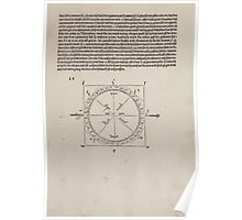 Measurement With Compass Line Leveling Albrecht Dürer or Durer 1525 0111 Repeating Shapes Poster