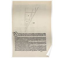 Measurement With Compass Line Leveling Albrecht Dürer or Durer 1525 0163 Repeating and Folding Shapes Poster
