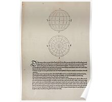 Measurement With Compass Line Leveling Albrecht Dürer or Durer 1525 0148 Repeating and Folding Shapes Poster