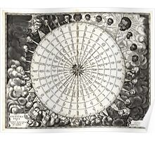 Wind Rose-Geographicus Anemographica-1650 Poster