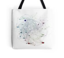 Programming Languages Influence Network 2014 Full - White Background Tote Bag