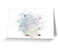 Programming Languages Influence Network 2014 Full Poster Greeting Card