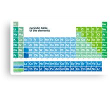 Fresh periodic table of the elements Canvas Print