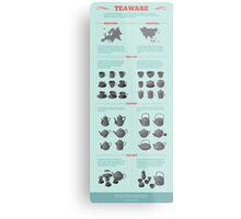 Teaware Infographic Metal Print