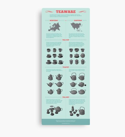 Teaware Infographic Canvas Print