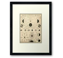Theory of the Seasons Framed Print