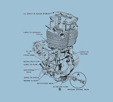 BSA engine oil system....T-shirt etc... Unisex T-Shirt