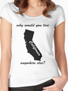 Why would you live anywhere else Women's Fitted Scoop T-Shirt