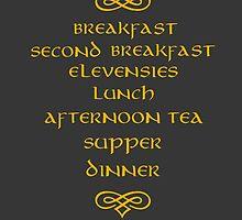 Hobbit Meals by kzenabi