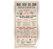 United States Department of Agriculture Poster 0100 Make Every Egg Count Poster