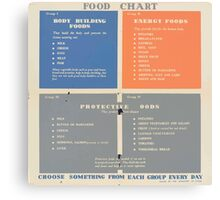 United States Department of Agriculture Poster 0180 Food Chart Body Building Energy Protective Foods Choose Something from Each Group Every Day Canvas Print