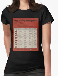 United States Department of Agriculture Poster 0315 Good Poultry management Womens Fitted T-Shirt