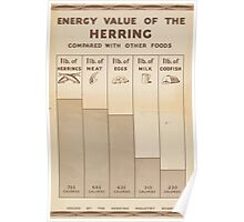United States Department of Agriculture Poster 0179 Energy Value of the Herring Poster