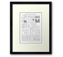 International Phonetic Alphabet Framed Print