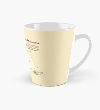 Finsler Theorem Tall Mug