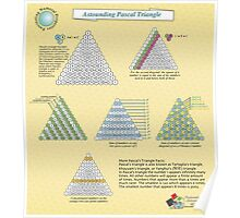 The Astounding Pascal Triangle Poster