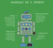 Anatomy of a Robot (Green) Kids Tee