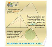 The Astounding Nine Point Circle Theorem Poster