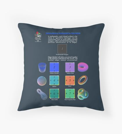 Topological Fundamental Polygons Throw Pillow