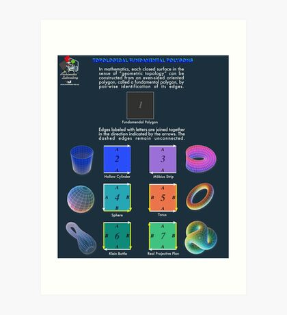 Topological Fundamental Polygons Art Print