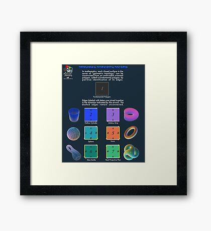 Topological Fundamental Polygons Framed Print