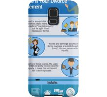 Infographic About Equitable Distribution In Missouri Samsung Galaxy Case/Skin