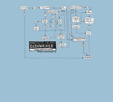 Dishwasher flowchart - light Unisex T-Shirt